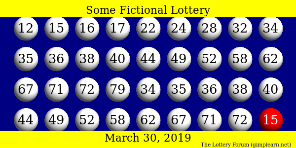 fictional-lottery-nice-display.png